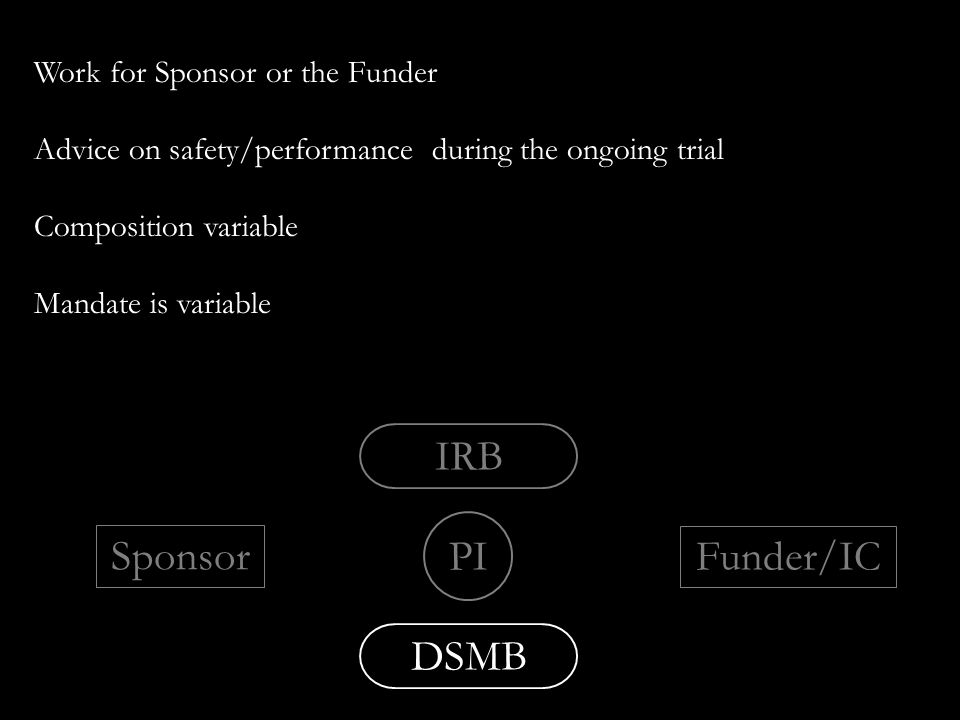 PI IRB DSMB Sponsor Funder/IC Work for Sponsor or the Funder Advice on safety/performance during the ongoing trial Composition variable Mandate is variable