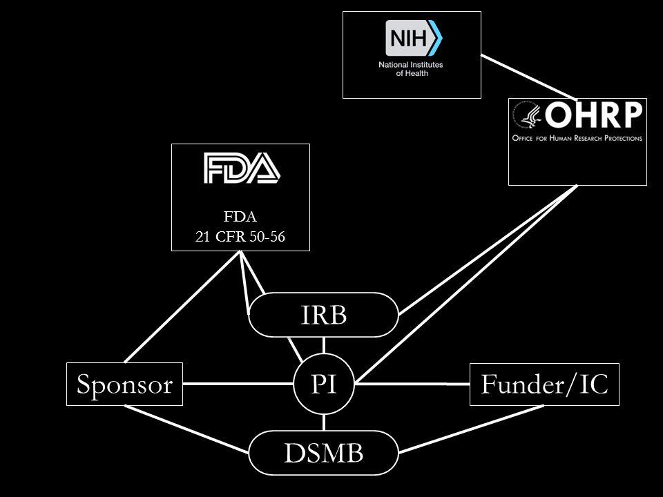 FDA 21 CFR 50-56 PI IRB DSMB Sponsor Funder/IC