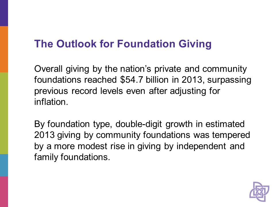 The Outlook for Foundation Giving Overall giving by the nation's private and community foundations reached $54.7 billion in 2013, surpassing previous record levels even after adjusting for inflation.