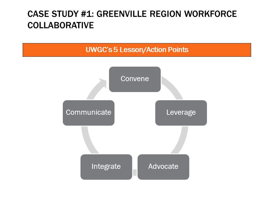 CASE STUDY #1: GREENVILLE REGION WORKFORCE COLLABORATIVE UWGC's 5 Lesson/Action Points ConveneLeverageAdvocateIntegrateCommunicate