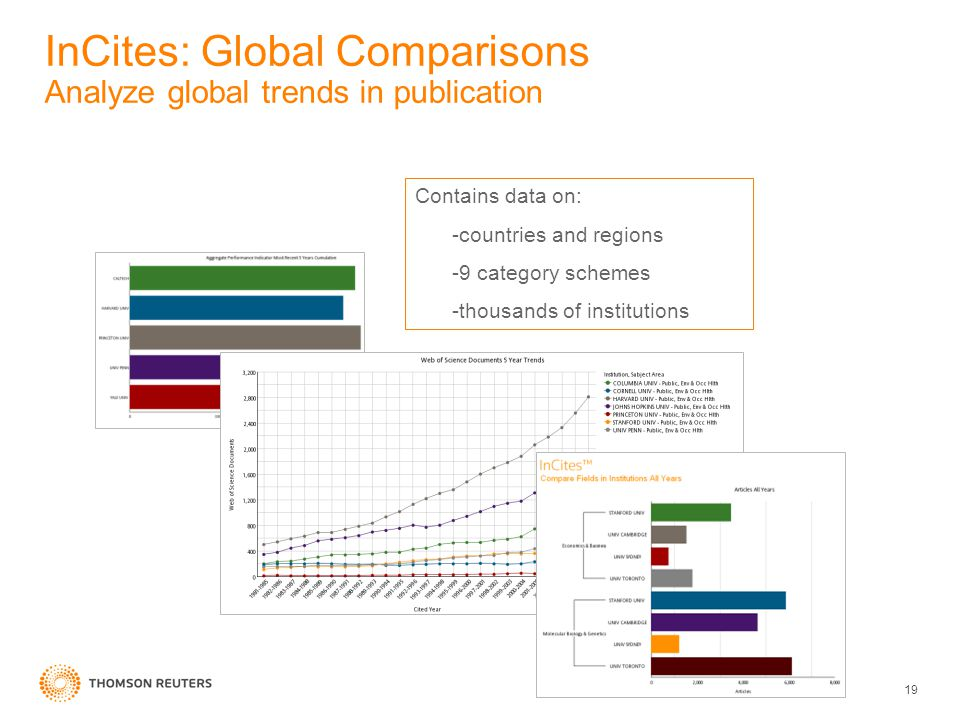 InCites: Global Comparisons Analyze global trends in publication 19 Contains data on: -countries and regions -9 category schemes -thousands of institutions