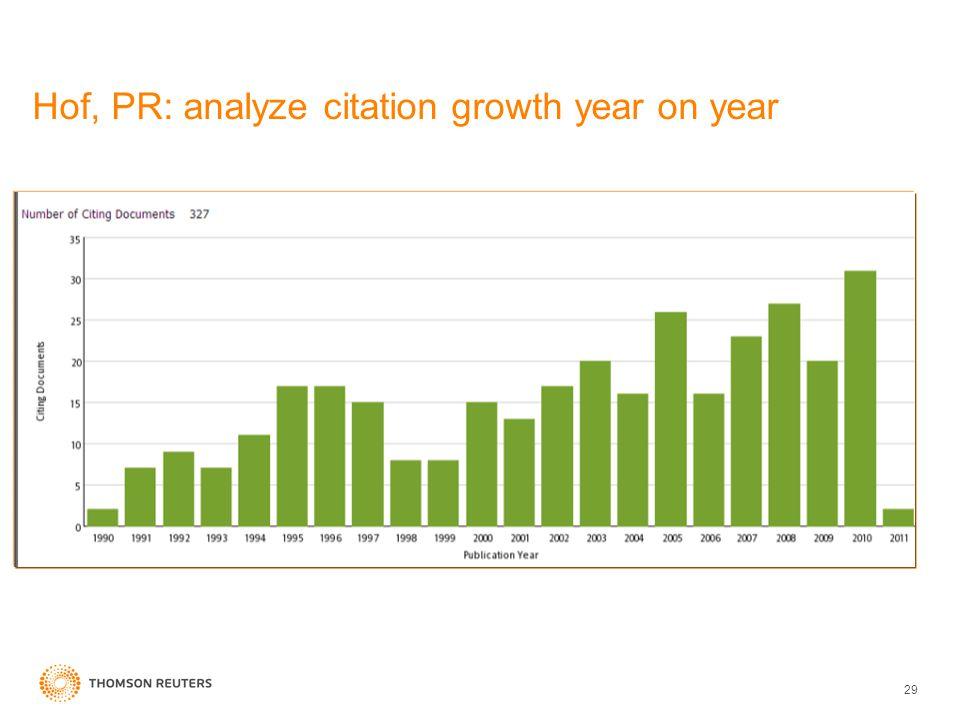 Hof, PR: analyze citation growth year on year 29