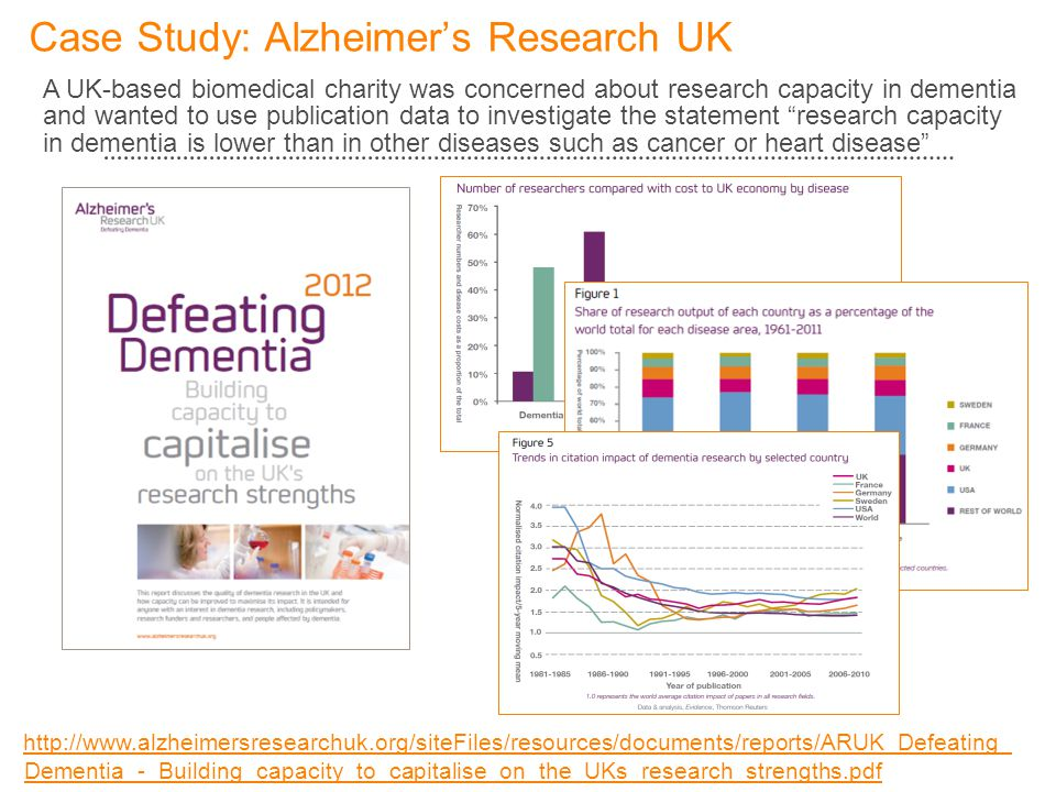 Case Study: Alzheimer's Research UK A UK-based biomedical charity was concerned about research capacity in dementia and wanted to use publication data to investigate the statement research capacity in dementia is lower than in other diseases such as cancer or heart disease http://www.alzheimersresearchuk.org/siteFiles/resources/documents/reports/ARUK_Defeating_ Dementia_-_Building_capacity_to_capitalise_on_the_UKs_research_strengths.pdf