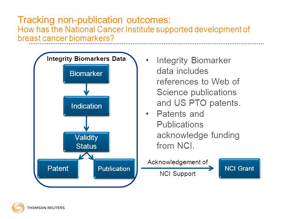 Tracking non-publication outcomes: How has the National Cancer Institute supported development of breast cancer biomarkers.