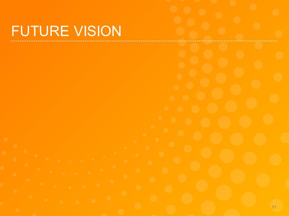 FUTURE VISION 51