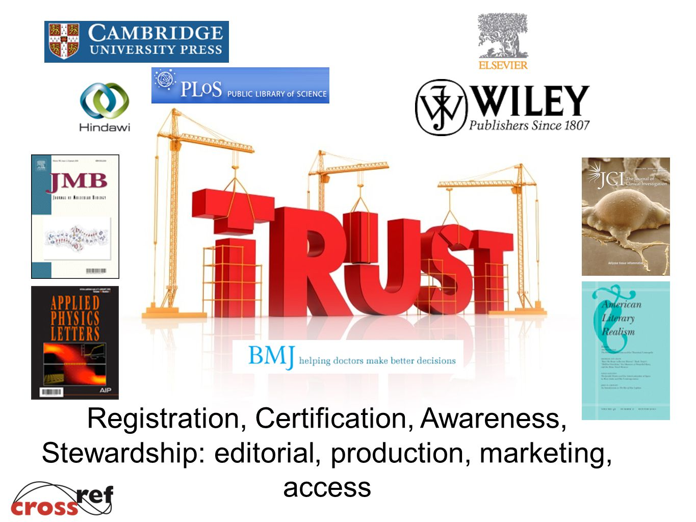 Registration, Certification, Awareness, Stewardship: editorial, production, marketing, access