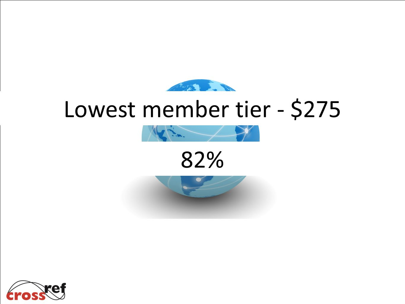 Lowest member tier - $275 82%