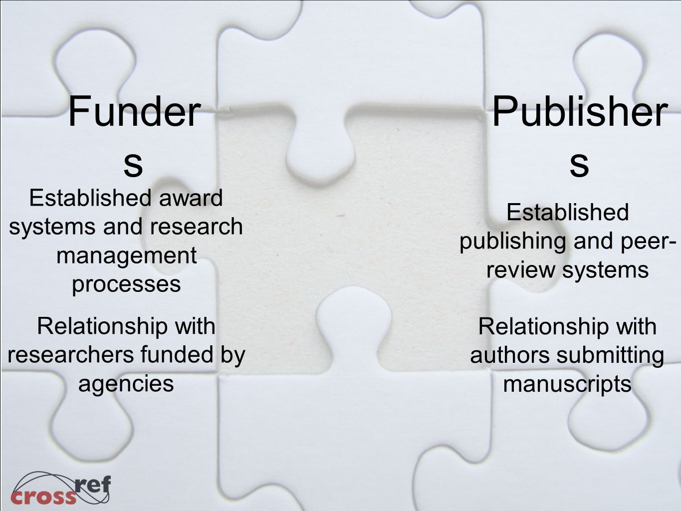Publisher s Relationship with authors submitting manuscripts Established publishing and peer- review systems Funder s Relationship with researchers funded by agencies Established award systems and research management processes