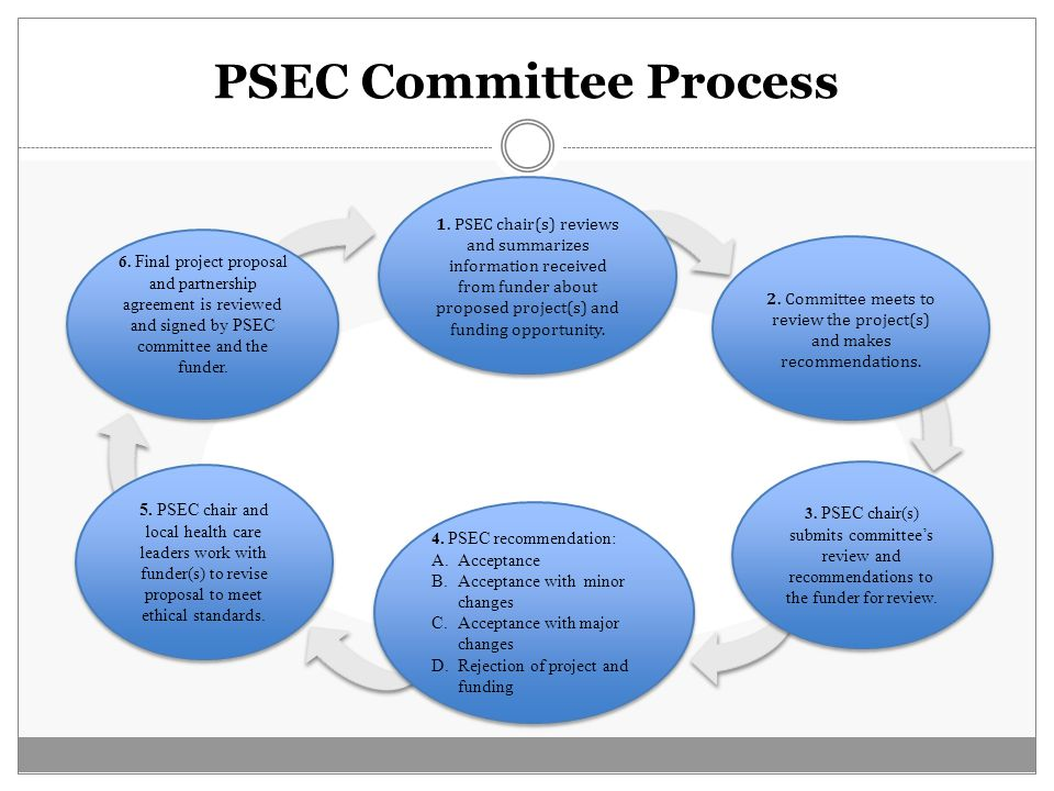 PSEC Committee Process 2. Committee meets to review the project(s) and makes recommendations. 3. PSEC chair(s) submits committee's review and recommen