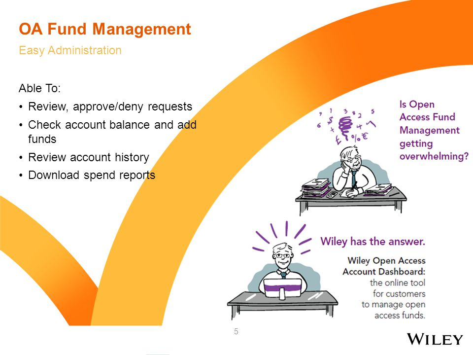 OA Fund Management Easy Administration Able To: Review, approve/deny requests Check account balance and add funds Review account history Download spend reports 5