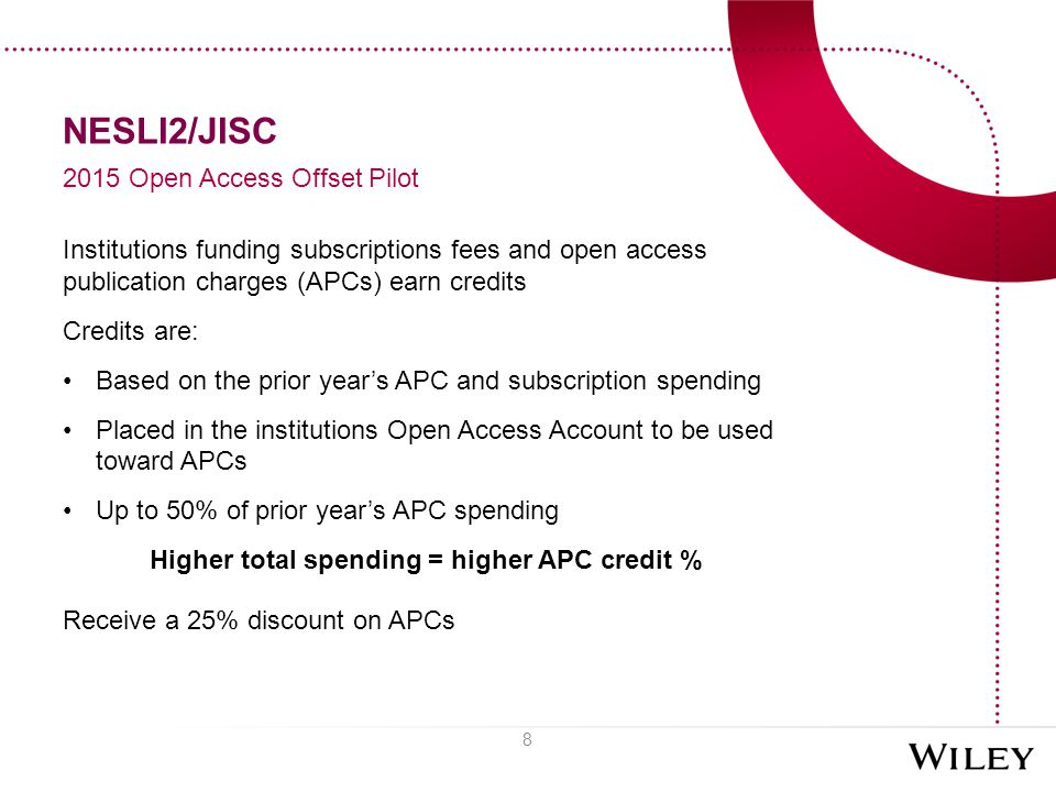 NESLI2/JISC Institutions funding subscriptions fees and open access publication charges (APCs) earn credits Credits are: Based on the prior year's APC and subscription spending Placed in the institutions Open Access Account to be used toward APCs Up to 50% of prior year's APC spending Higher total spending = higher APC credit % Receive a 25% discount on APCs 2015 Open Access Offset Pilot 8