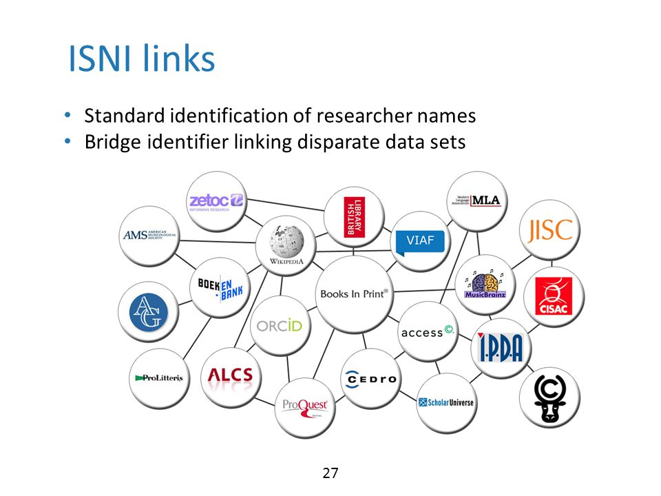 Standard identification of researcher names Bridge identifier linking disparate data sets ISNI links 27