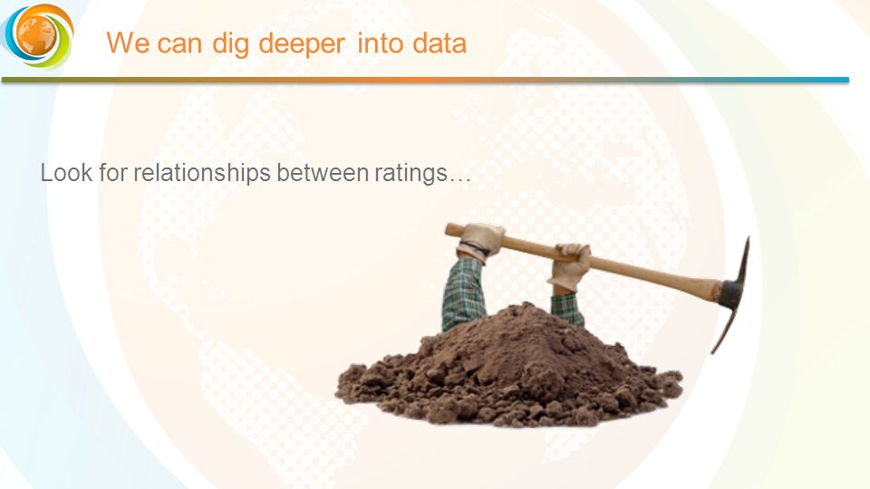 We can dig deeper into data Look for relationships between ratings…