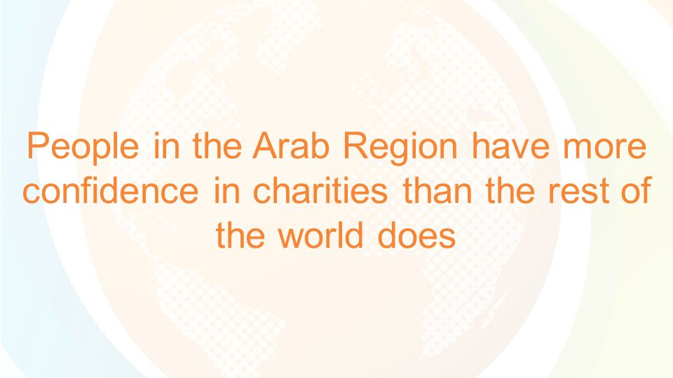 People in the Arab Region have more confidence in charities than the rest of the world does