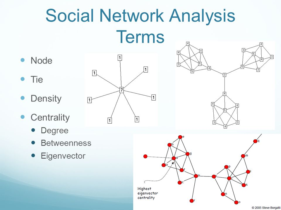 Social Network Analysis Terms Node Tie Density Centrality Degree Betweenness Eigenvector