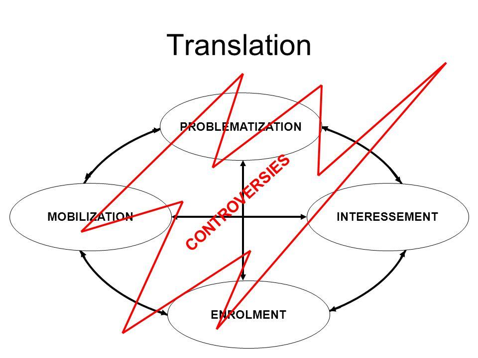 Translation PROBLEMATIZATION INTERESSEMENTMOBILIZATION ENROLMENT CONTROVERSIES