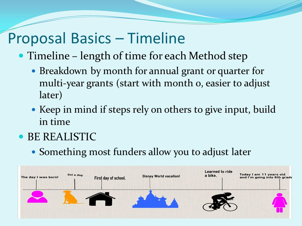 Proposal Basics – Timeline Timeline – length of time for each Method step Breakdown by month for annual grant or quarter for multi-year grants (start