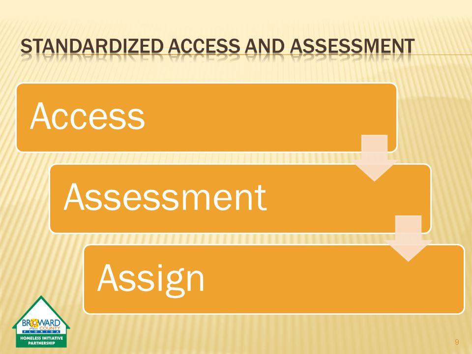 AccessAssessmentAssign 9
