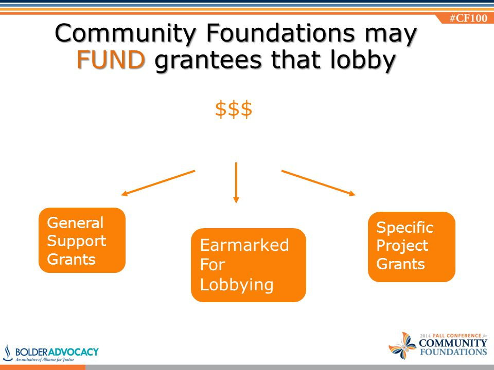 Community Foundations may FUND grantees that lobby Specific Project Grants General Support Grants $$$ Earmarked For Lobbying