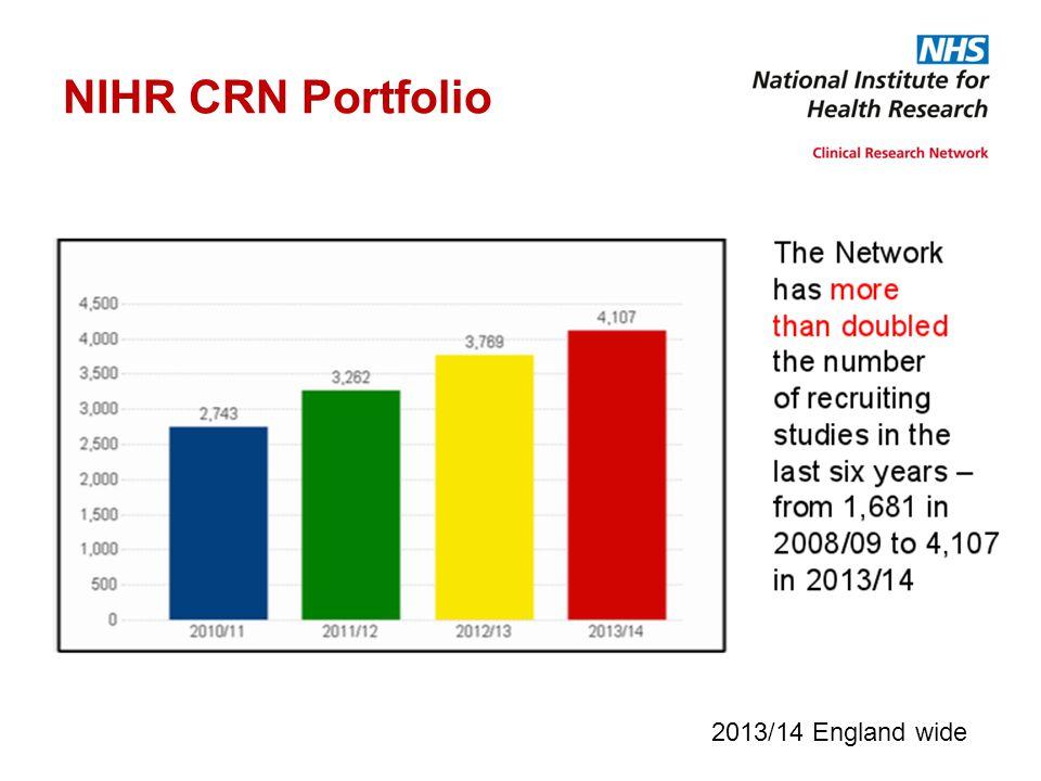NIHR CRN Portfolio 2013/14 England wide