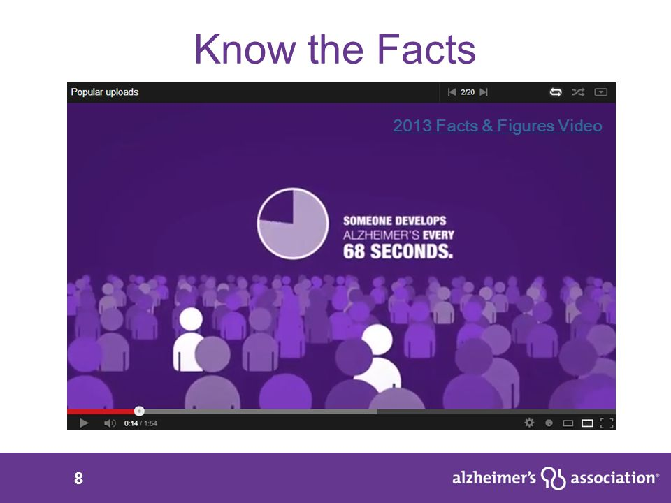 8 Know the Facts 2013 Facts & Figures Video