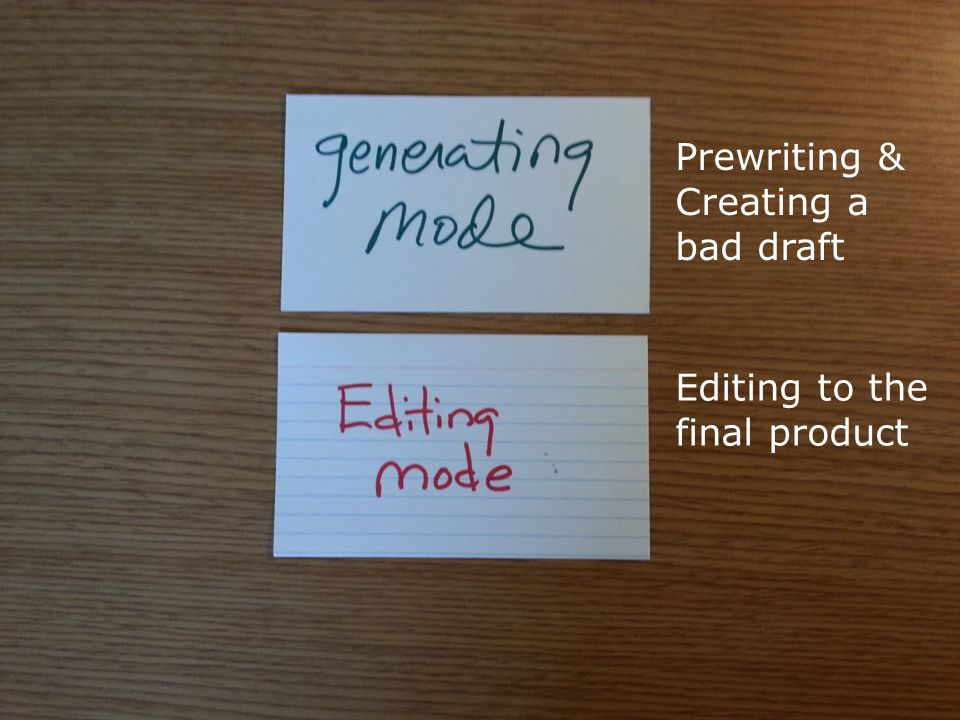 Prewriting & Creating a bad draft Editing to the final product