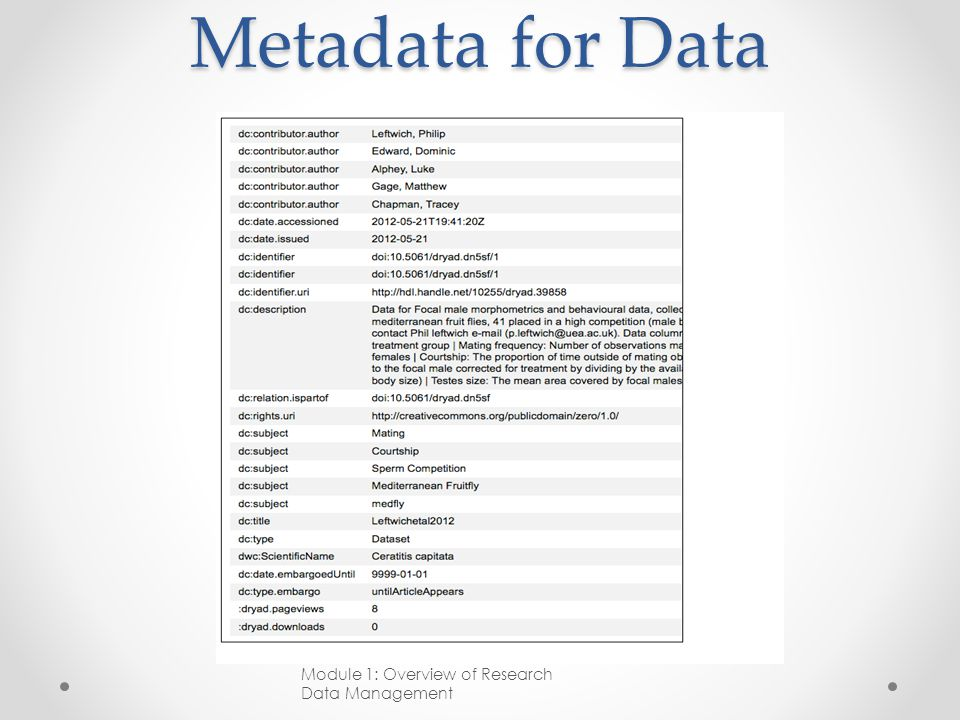 Metadata for Data Module 1: Overview of Research Data Management