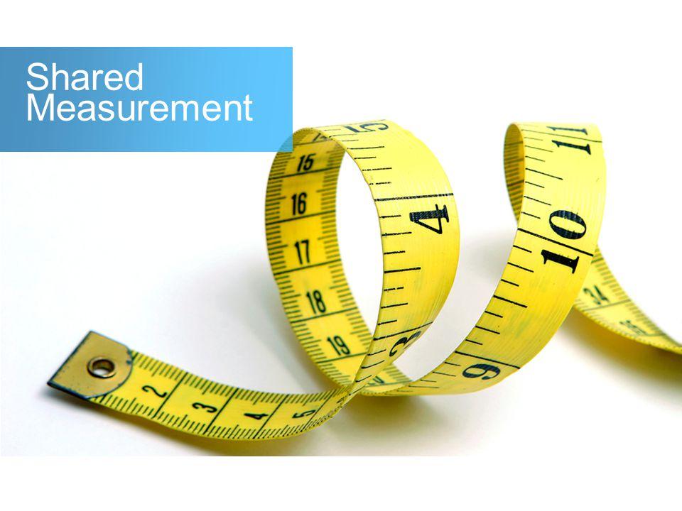 Shared Measurement