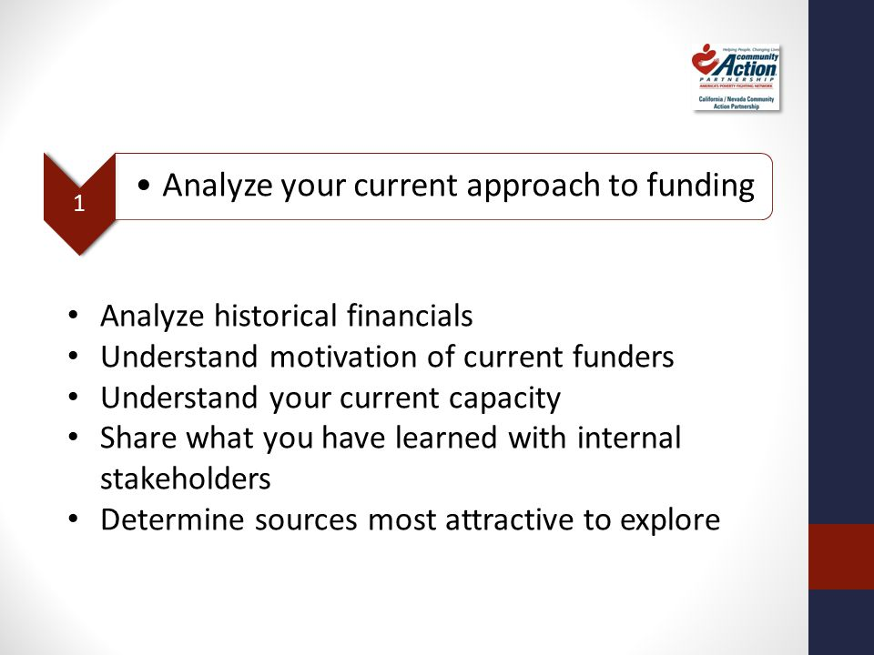1 Analyze your current approach to funding Analyze historical financials Understand motivation of current funders Understand your current capacity Sha