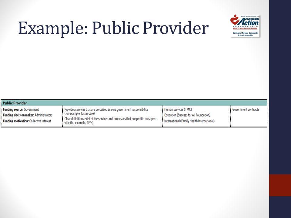Example: Public Provider