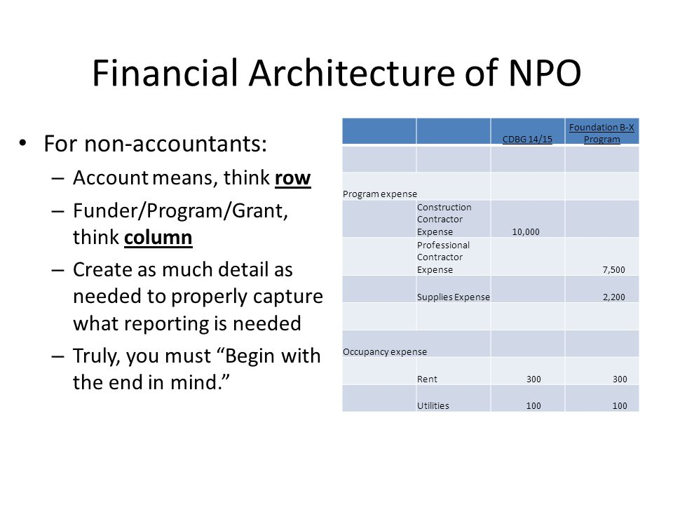 Financial Architecture of NPO For non-accountants: – Account means, think row – Funder/Program/Grant, think column – Create as much detail as needed to properly capture what reporting is needed – Truly, you must Begin with the end in mind. CDBG 14/15 Foundation B-X Program Program expense Construction Contractor Expense 10,000 Professional Contractor Expense 7,500 Supplies Expense 2,200 Occupancy expense Rent 300 Utilities 100