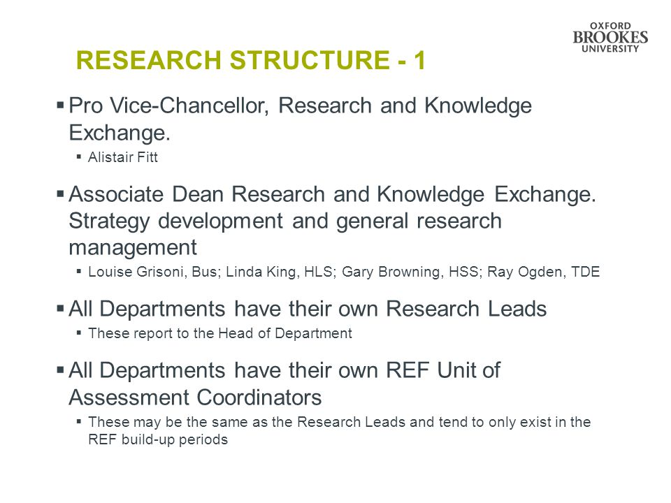 RESEARCH STRUCTURE - 1  Pro Vice-Chancellor, Research and Knowledge Exchange.  Alistair Fitt  Associate Dean Research and Knowledge Exchange. Strat