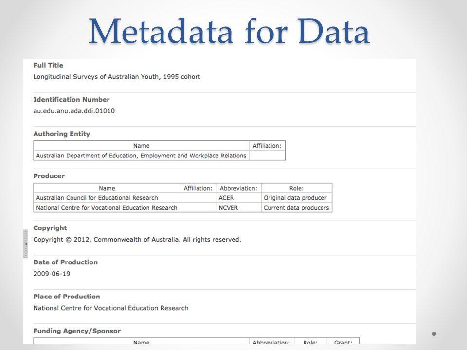 Metadata for Data