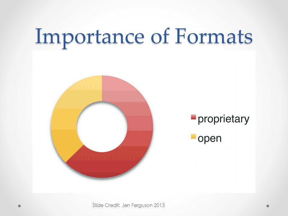 Importance of Formats Slide Credit: Jen Ferguson 2013