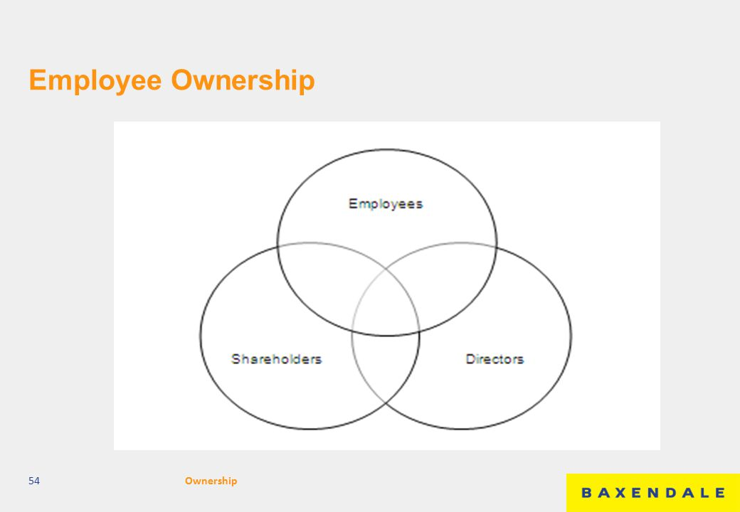 Employee Ownership 54Ownership