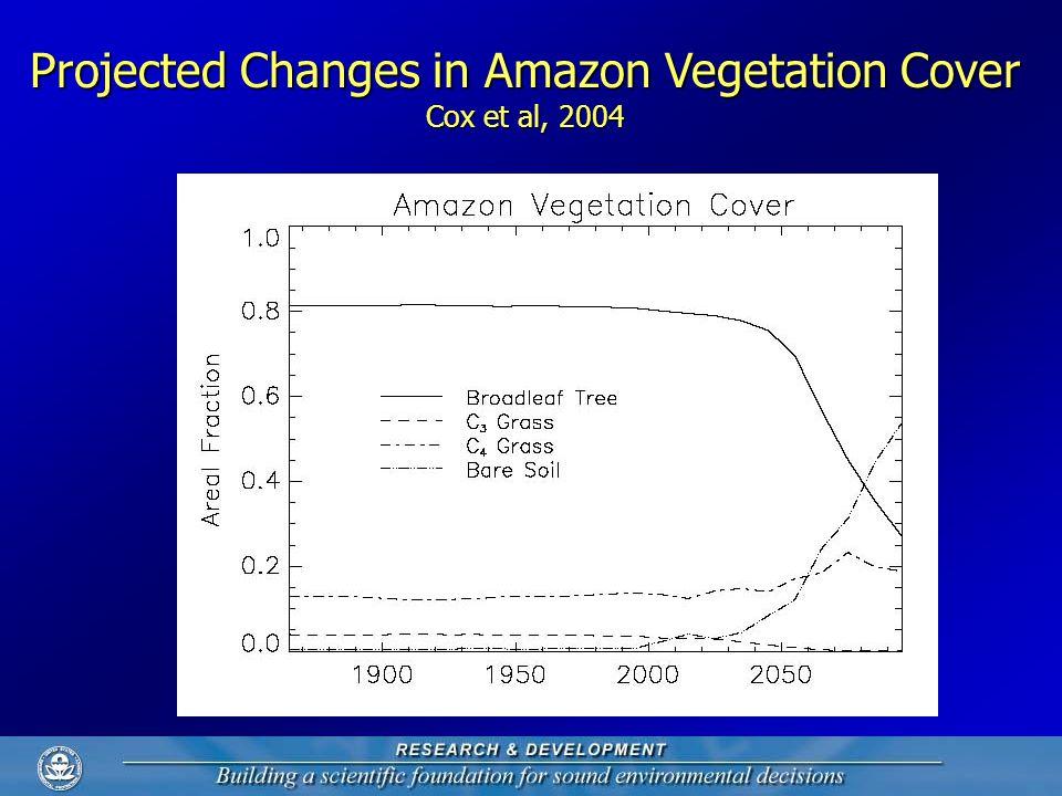 Projected Changes in Amazon Vegetation Cover Cox et al, 2004