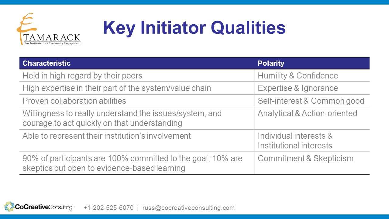Key Initiator Qualities CharacteristicPolarity Held in high regard by their peersHumility & Confidence High expertise in their part of the system/value chainExpertise & Ignorance Proven collaboration abilitiesSelf-interest & Common good Willingness to really understand the issues/system, and courage to act quickly on that understanding Analytical & Action-oriented Able to represent their institution's involvementIndividual interests & Institutional interests 90% of participants are 100% committed to the goal; 10% are skeptics but open to evidence-based learning Commitment & Skepticism +1-202-525-6070 | russ@cocreativeconsulting.com
