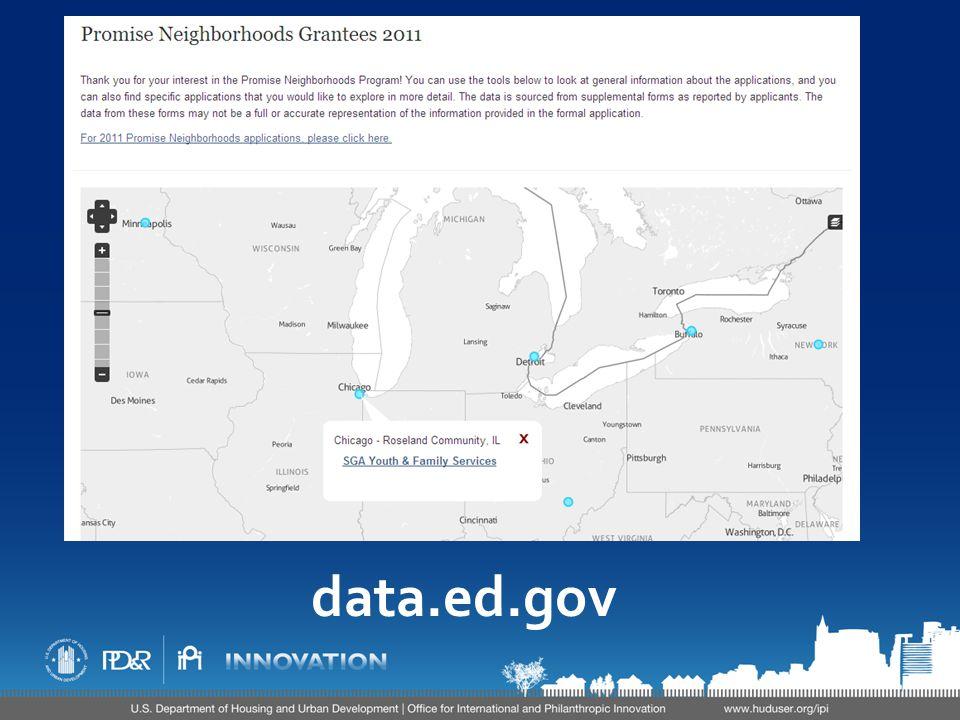 data.ed.gov