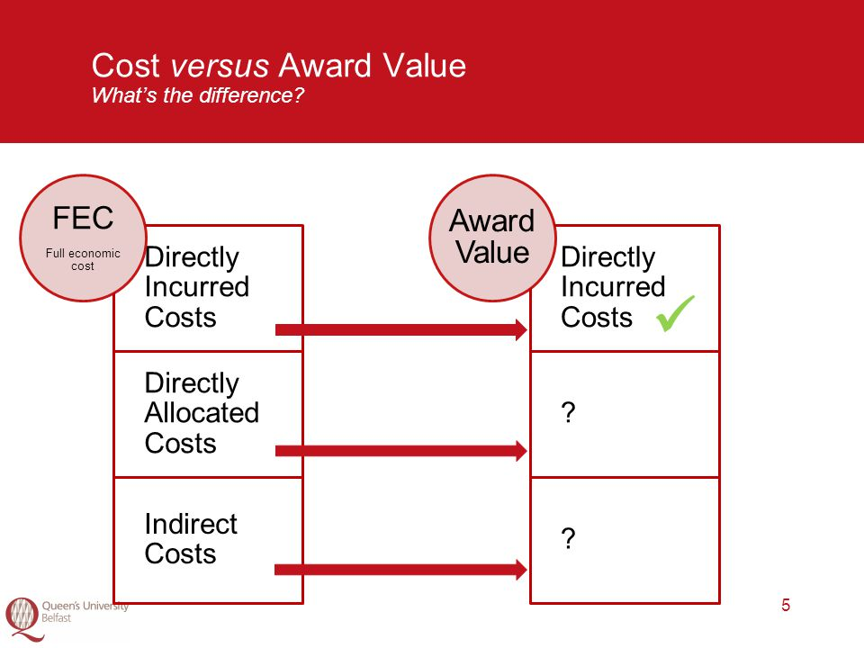 5 Cost versus Award Value What's the difference.