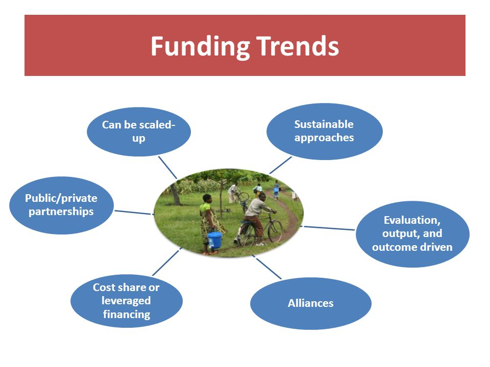 Sustainable approaches Evaluation, output, and outcome driven Alliances Cost share or leveraged financing Public/private partnerships Can be scaled- up Funding Trends