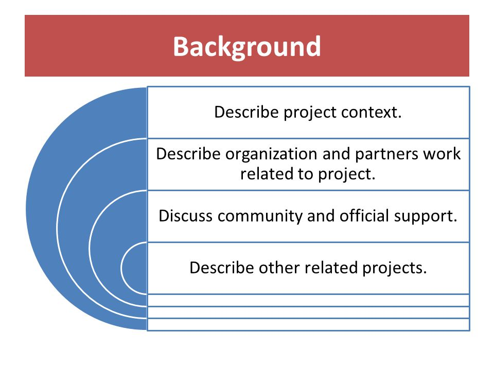 Background Describe project context. Describe organization and partners work related to project.