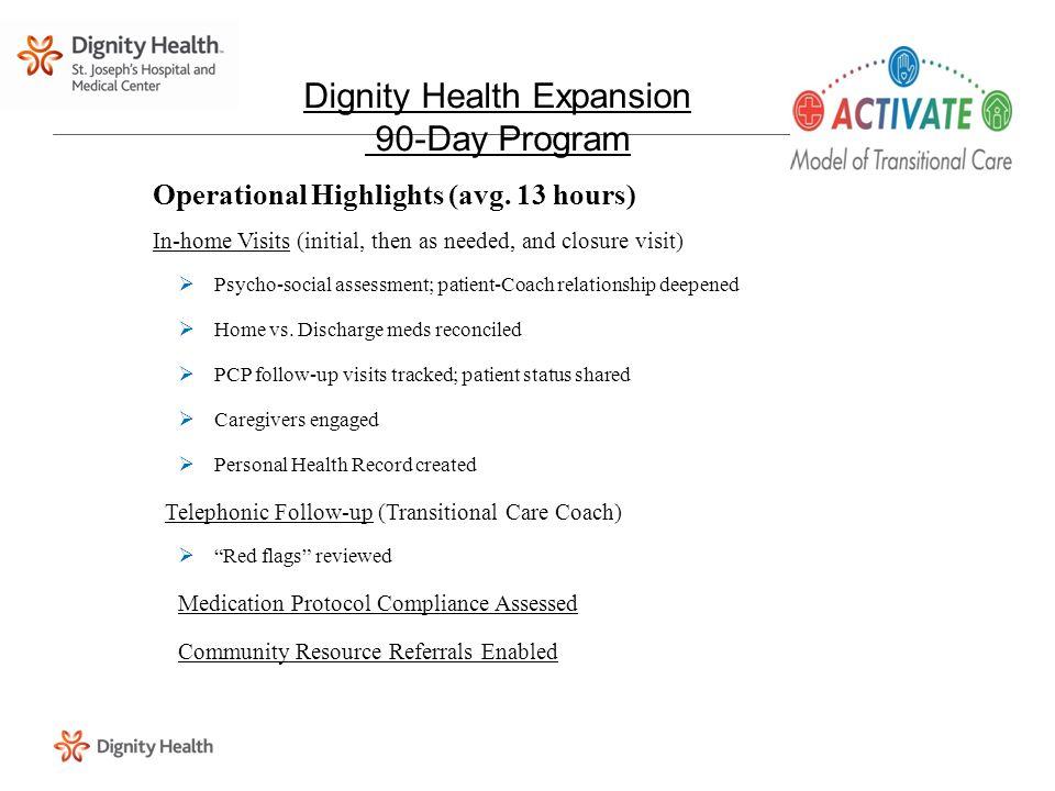 Operational Highlights (avg.