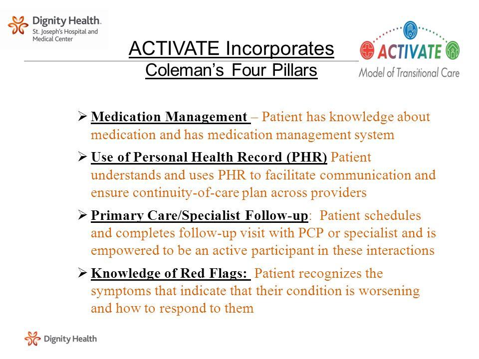 ACTIVATE Incorporates Coleman's Four Pillars  Medication Management – Patient has knowledge about medication and has medication management system  U