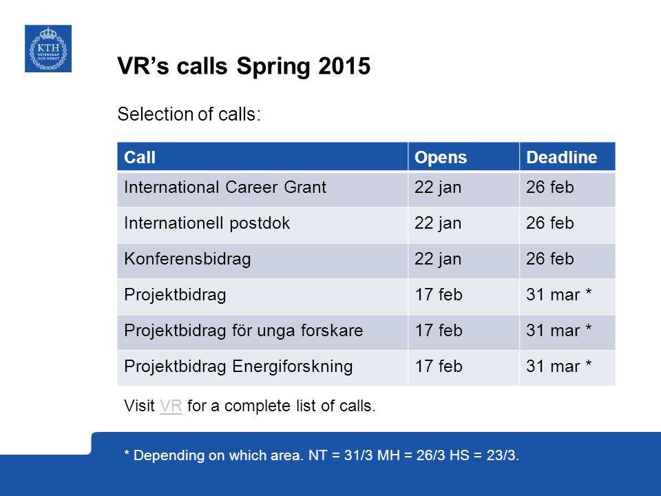 VR's calls Spring 2015 Selection of calls: CallOpensDeadline International Career Grant22 jan26 feb Internationell postdok22 jan26 feb Konferensbidrag22 jan26 feb Projektbidrag17 feb31 mar * Projektbidrag för unga forskare17 feb31 mar * Projektbidrag Energiforskning17 feb31 mar * * Depending on which area.