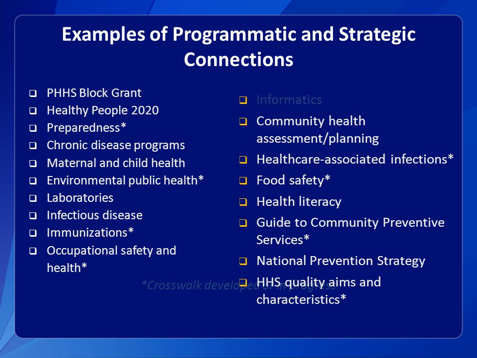 Examples of Programmatic and Strategic Connections  PHHS Block Grant  Healthy People 2020  Preparedness*  Chronic disease programs  Maternal and child health  Environmental public health*  Laboratories  Infectious disease  Immunizations*  Occupational safety and health* *Crosswalk developed or in progress  Informatics  Community health assessment/planning  Healthcare-associated infections*  Food safety*  Health literacy  Guide to Community Preventive Services*  National Prevention Strategy  HHS quality aims and characteristics*
