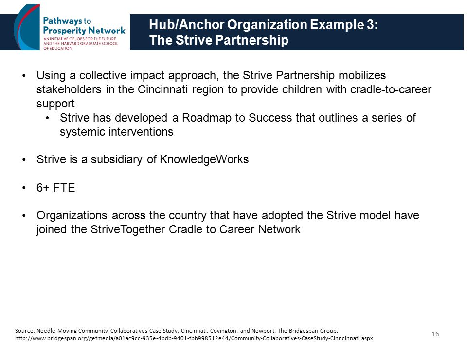 Hub/Anchor Organization Example 3: The Strive Partnership 16 Using a collective impact approach, the Strive Partnership mobilizes stakeholders in the Cincinnati region to provide children with cradle-to-career support Strive has developed a Roadmap to Success that outlines a series of systemic interventions Strive is a subsidiary of KnowledgeWorks 6+ FTE Organizations across the country that have adopted the Strive model have joined the StriveTogether Cradle to Career Network Source: Needle-Moving Community Collaboratives Case Study: Cincinnati, Covington, and Newport, The Bridgespan Group.