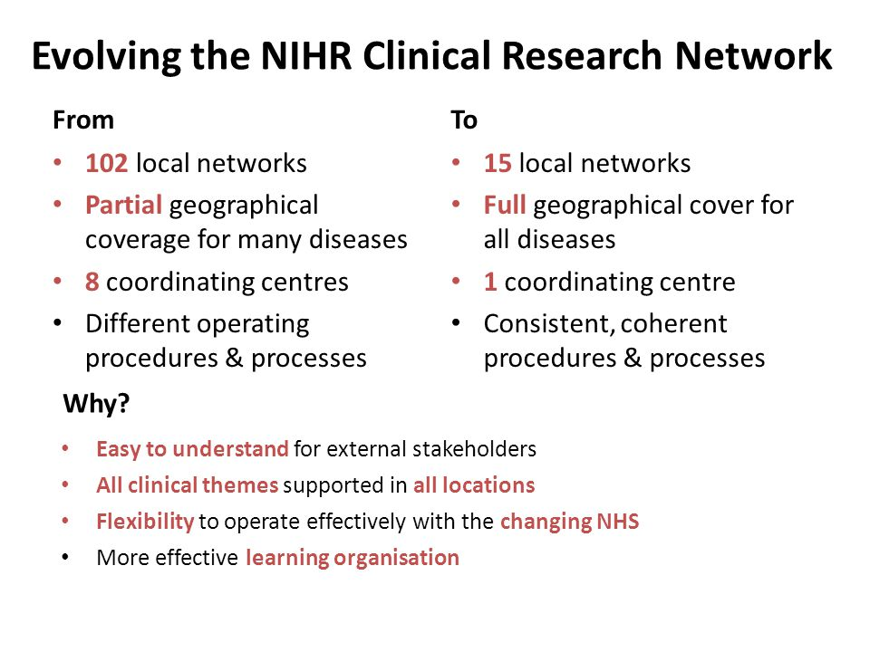 Evolving the NIHR Clinical Research Network From 102 local networks Partial geographical coverage for many diseases 8 coordinating centres Different operating procedures & processes To 15 local networks Full geographical cover for all diseases 1 coordinating centre Consistent, coherent procedures & processes Why.