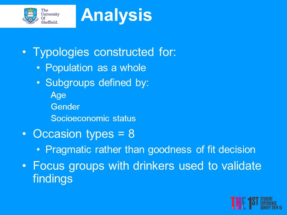 Analysis Typologies constructed for: Population as a whole Subgroups defined by: Age Gender Socioeconomic status Occasion types = 8 Pragmatic rather than goodness of fit decision Focus groups with drinkers used to validate findings