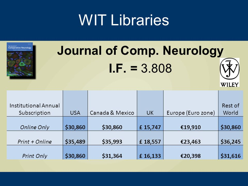 WIT Libraries Nature Print (51 issues): Personal: £135 Postdoc: £89 Student: £79 I.F. = 36.280