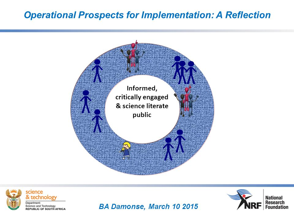 BA Damonse, March 10 2015 Operational Prospects for Implementation: A Reflection Informed, critically engaged & science literate public
